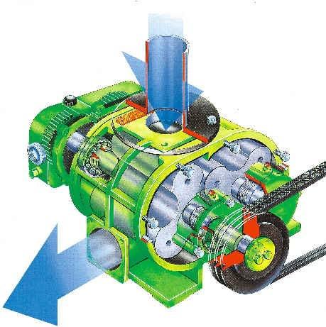 Vakuum pumper